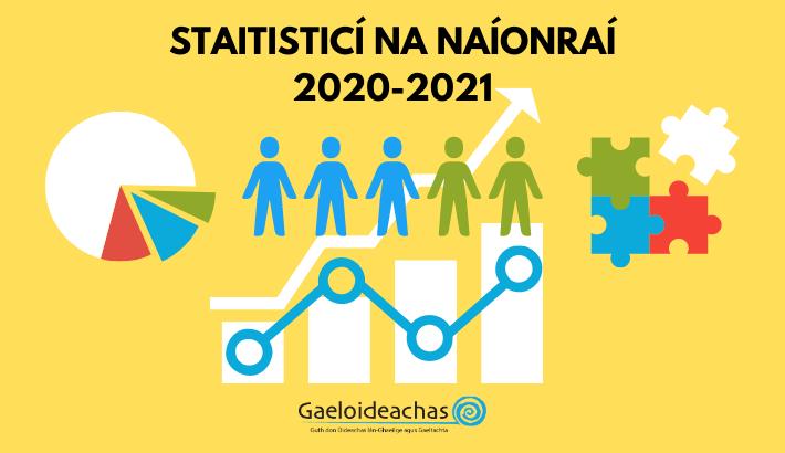 Stats Naíonra 2021
